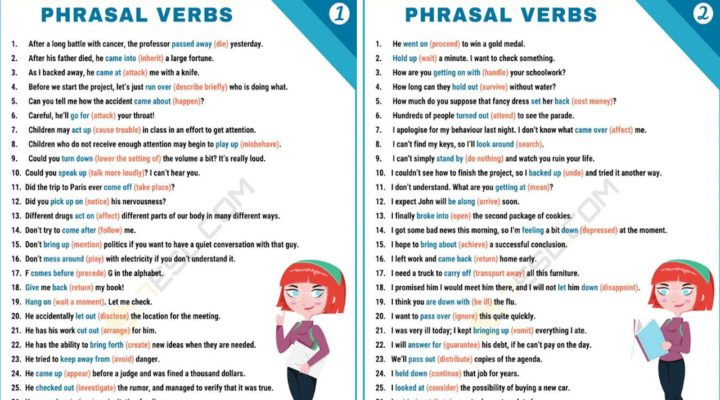 120 Common Phrasal Verbs Frequently Used in Daily English Conversations (with Example Sentences)