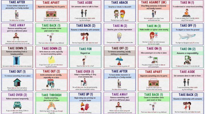 27 Useful Phrasal Verbs with TAKE: Take away, Take back, Take in, Take for, Take down, Take up…