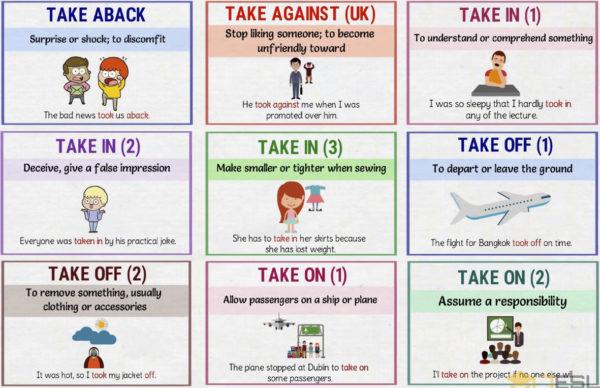 Phrasal verbs (2)